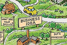 Business Start-Up Map